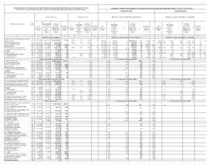 анализ работы лизинговых организаций Республики Беларусь